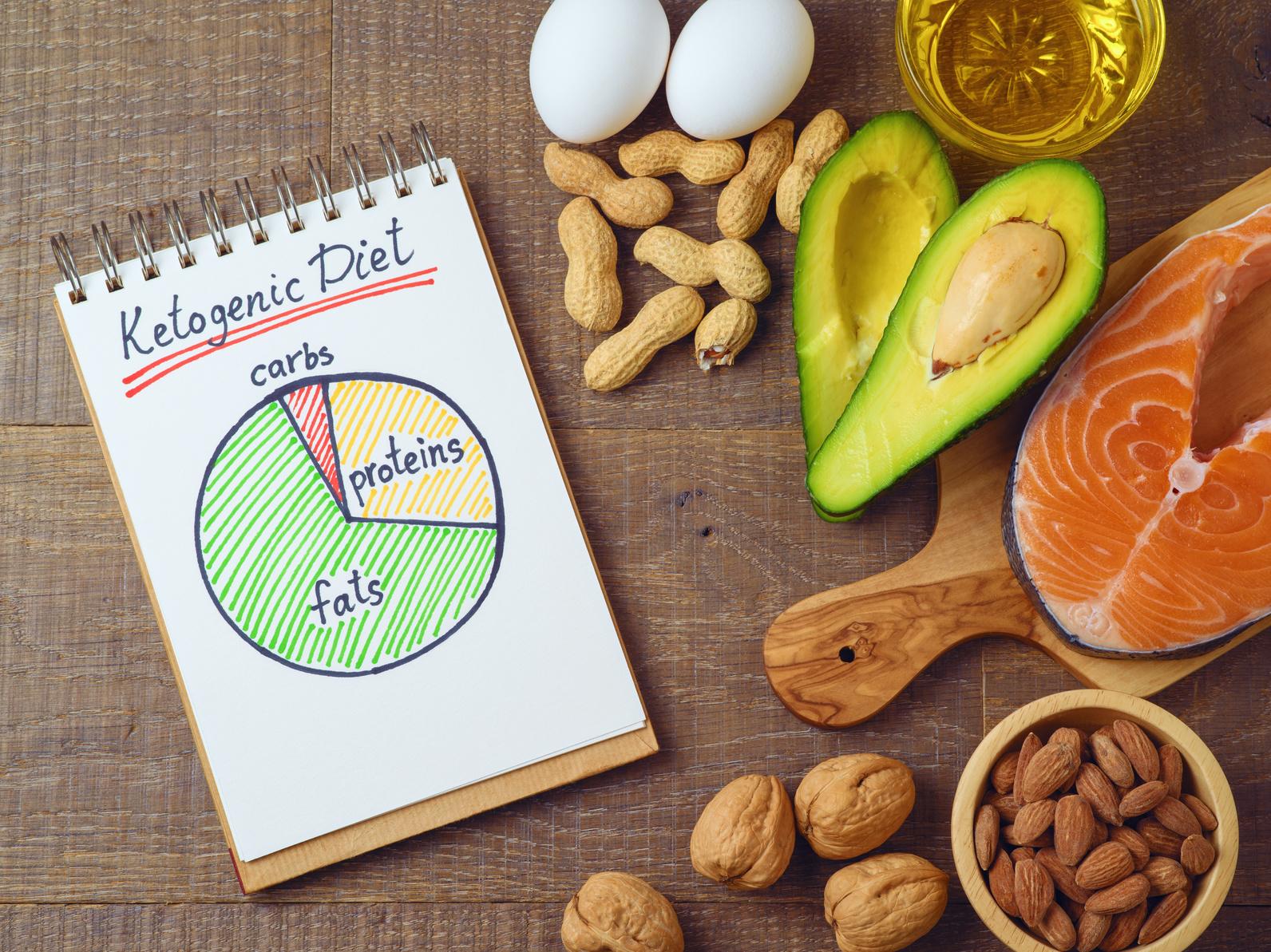Alimenti per dieta chetogenica: i migliori proposti da NuvolaZero